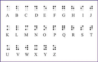 english braille code